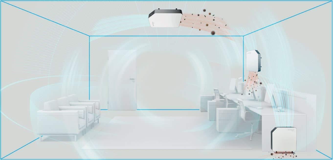 SteriWhite Positionierung im Raum